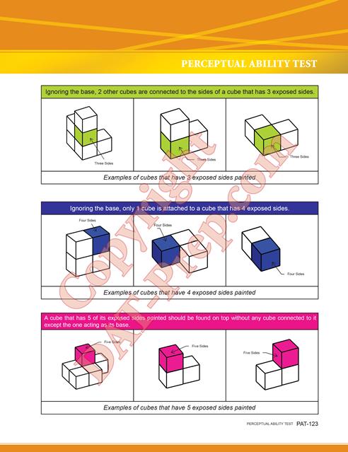 DAT PAT cubes